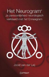 Het Neurogram, de neurologische versie van het Enneagram